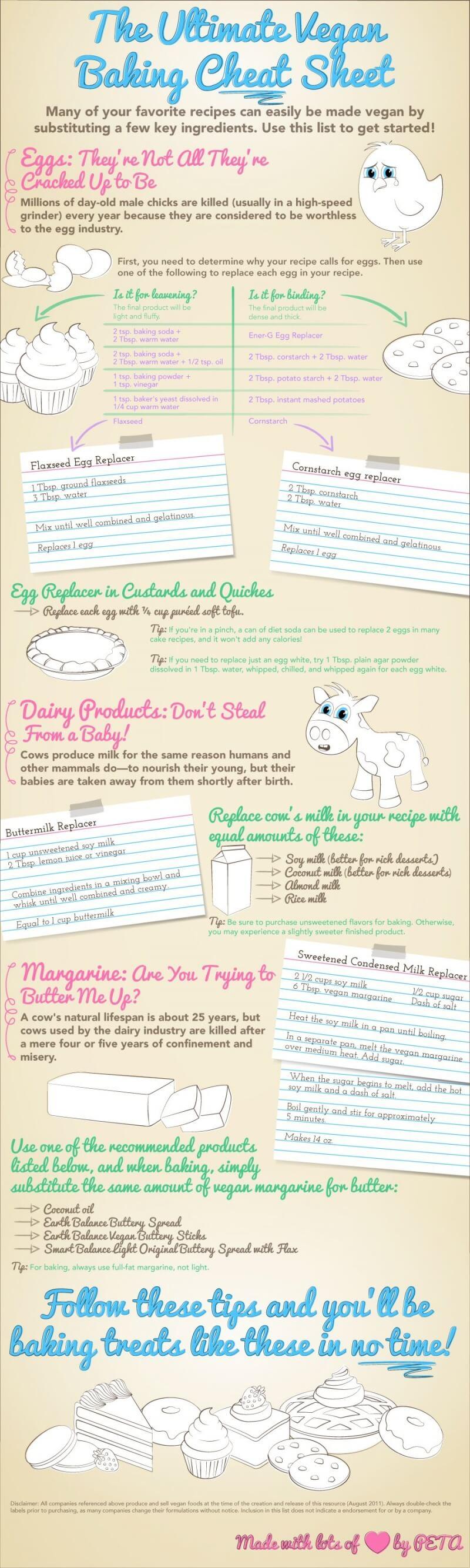 infographicVeganBaking_5F00_PETA_5F00_REVISED